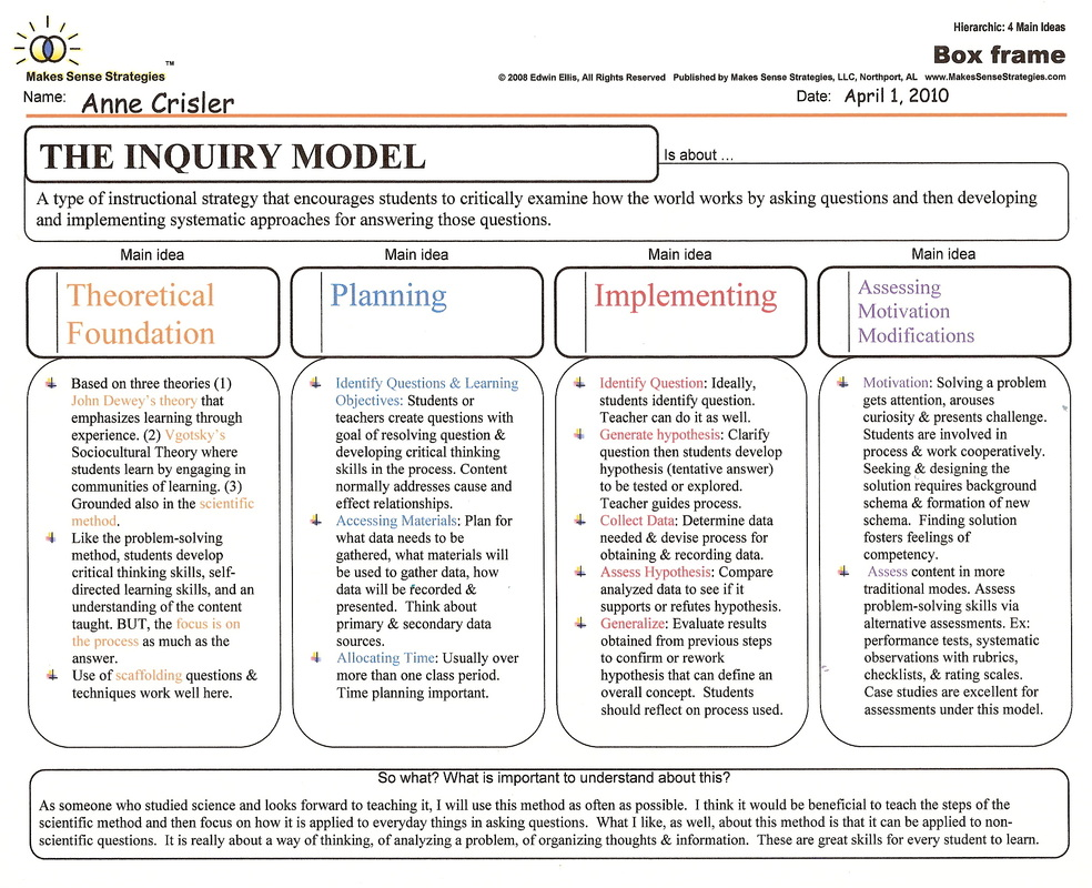 inquiry based learning critical thinking